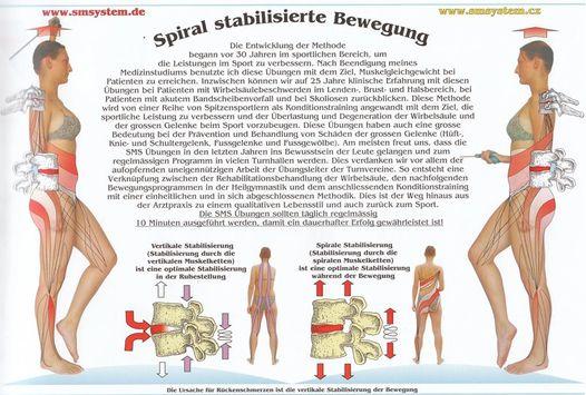 Abbildung mit freundlicher Genehmigung von: Methode der Spiralstabilisation nach Dr.med. Richard Smisek aus Prag (www.smsystem.de)